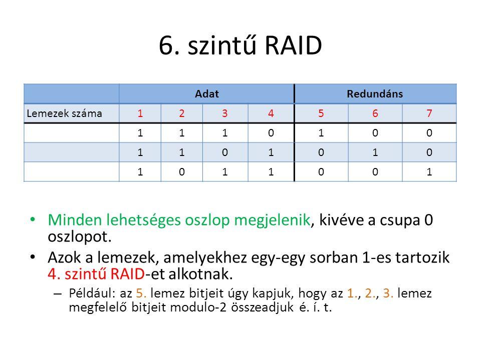 6. szintű RAID Adat. Redundáns. Lemezek száma. 1. 2. 3. 4. 5. 6. 7. Minden lehetséges oszlop megjelenik, kivéve a csupa 0 oszlopot.