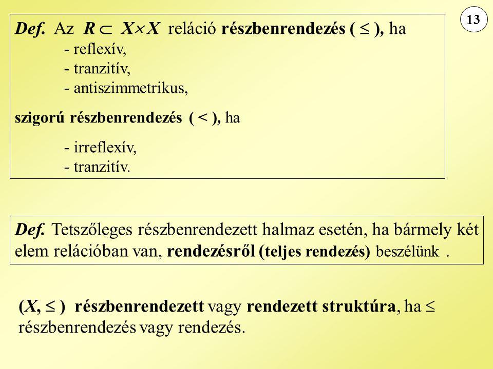 13 Def. Az R  X X reláció részbenrendezés (  ), ha - reflexív, - tranzitív, - antiszimmetrikus,