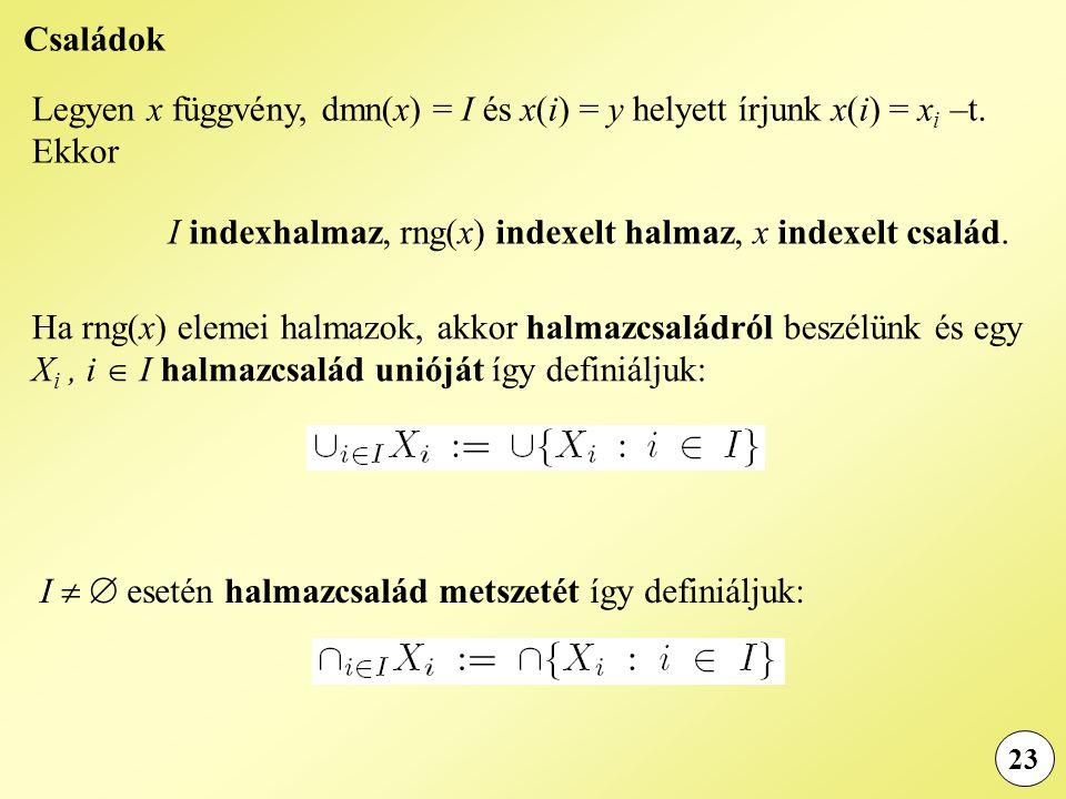 I indexhalmaz, rng(x) indexelt halmaz, x indexelt család.