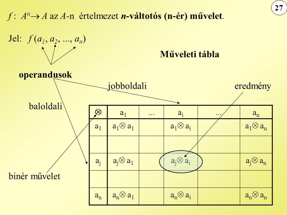 f : An A az A-n értelmezet n-váltotós (n-ér) művelet.