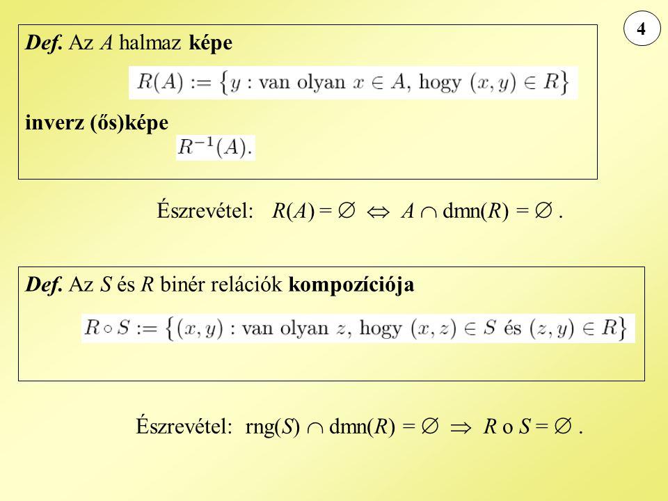 Észrevétel: R(A) =   A  dmn(R) =  .
