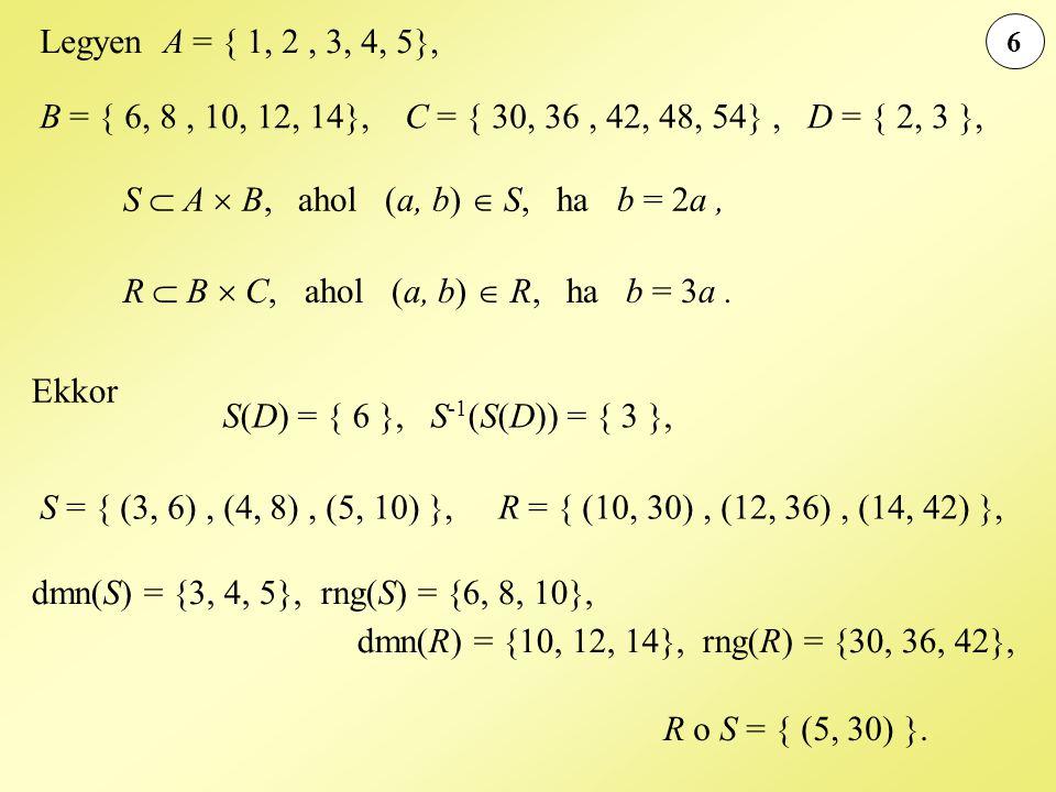 S  A  B, ahol (a, b)  S, ha b = 2a ,