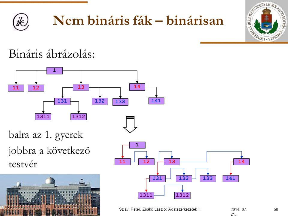 Nem bináris fák – binárisan
