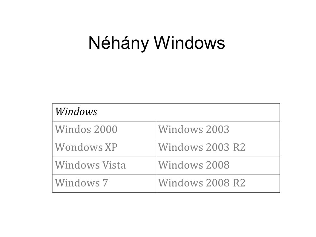 Néhány Windows Windows Windos 2000 Windows 2003 Wondows XP