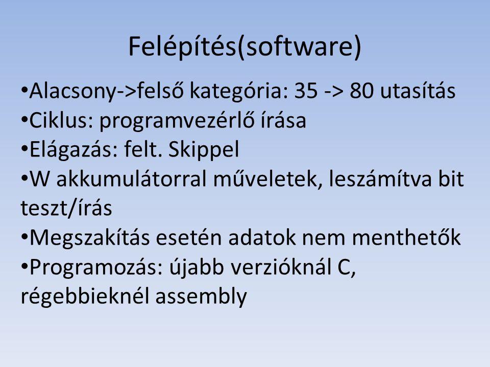 Felépítés(software) Alacsony->felső kategória: 35 -> 80 utasítás