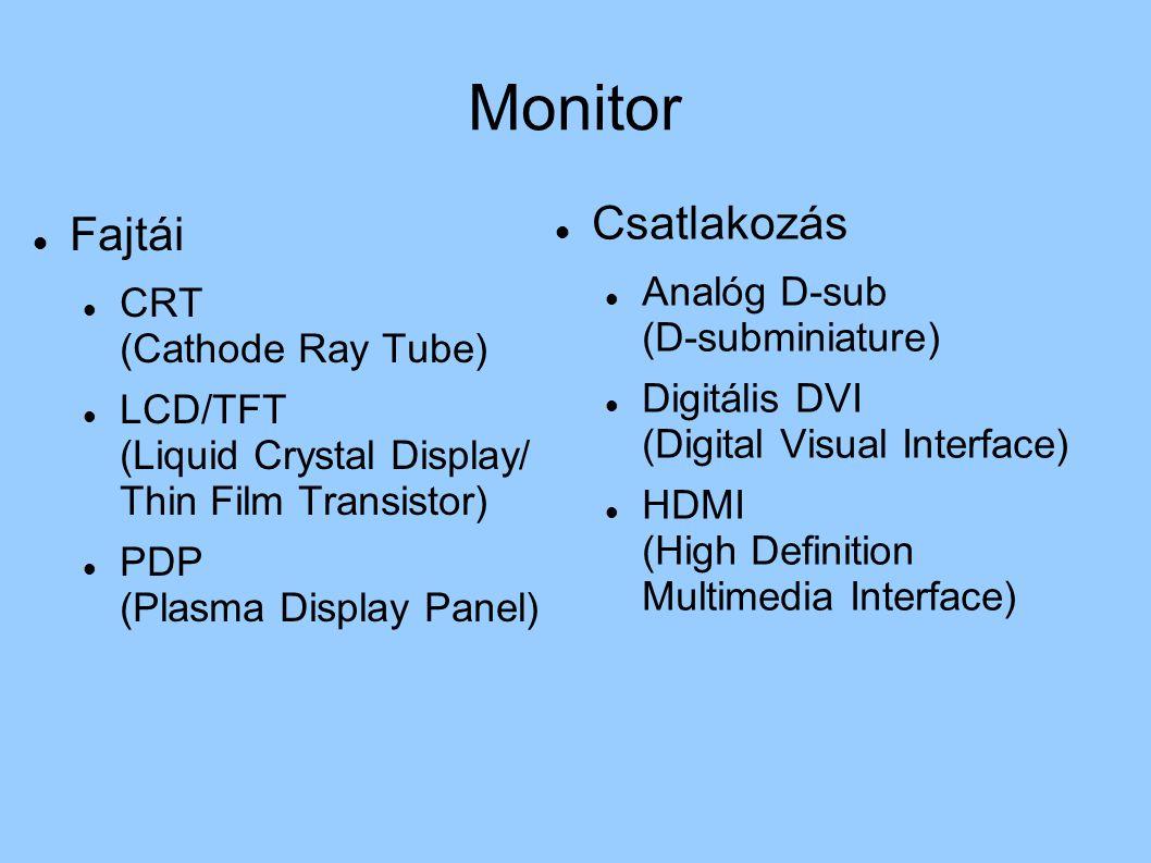 Monitor Csatlakozás Fajtái Analóg D-sub (D-subminiature)