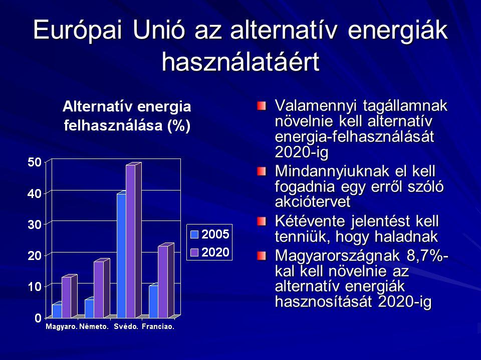 Európai Unió az alternatív energiák használatáért