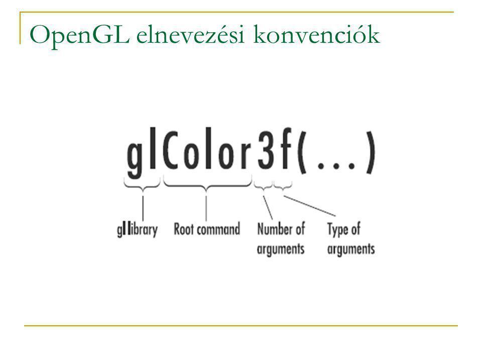 OpenGL elnevezési konvenciók