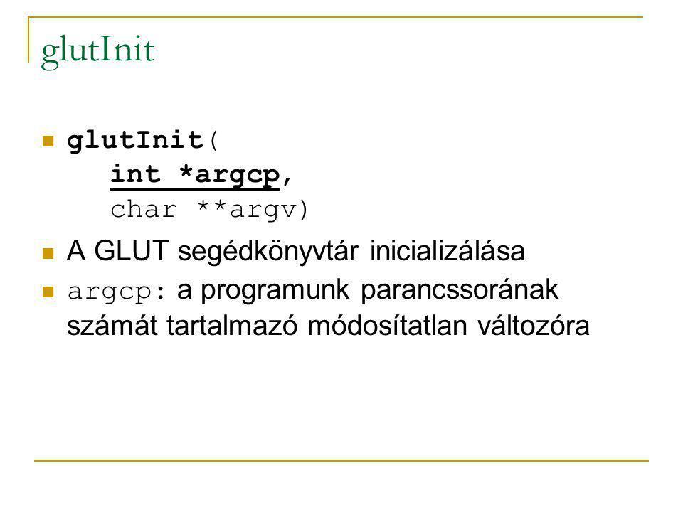 glutInit glutInit( int *argcp, char **argv)