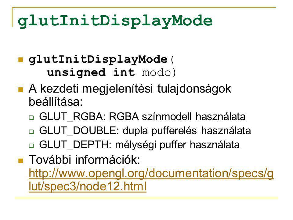 glutInitDisplayMode glutInitDisplayMode( unsigned int mode)