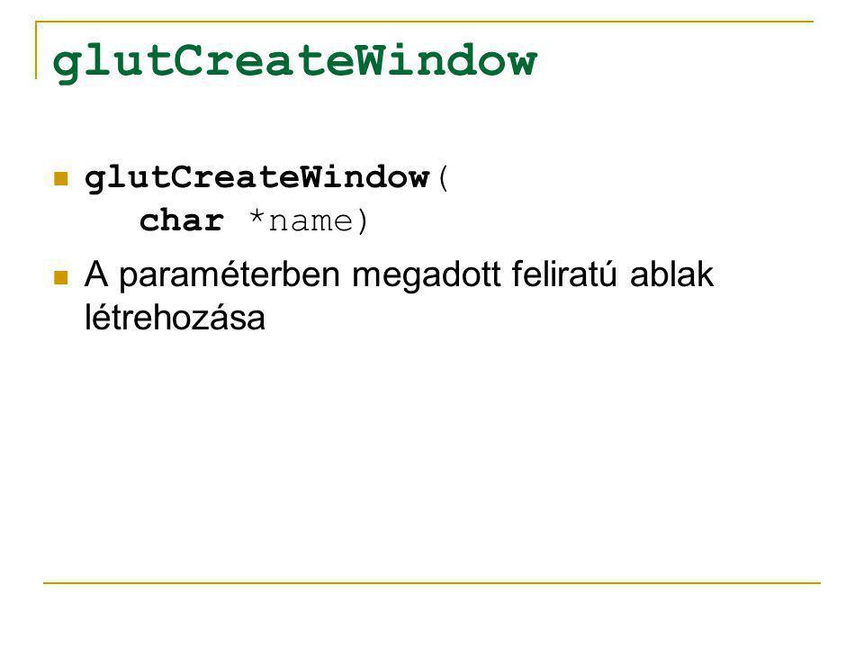 glutCreateWindow glutCreateWindow( char *name)