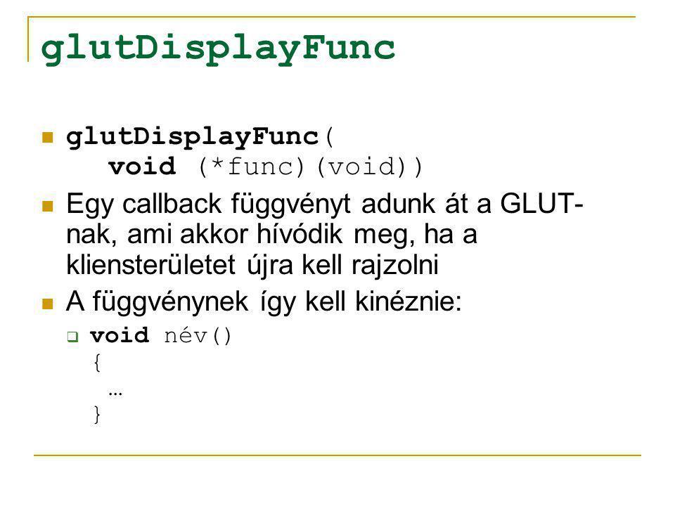 glutDisplayFunc glutDisplayFunc( void (*func)(void))