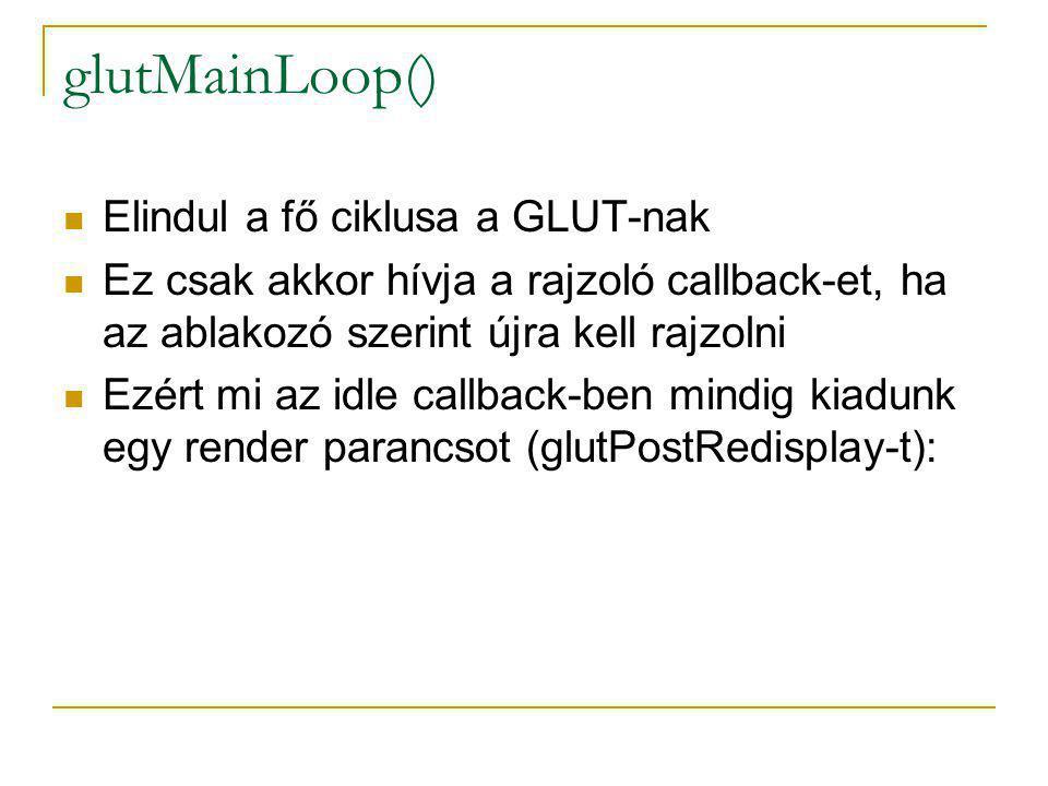 glutMainLoop() Elindul a fő ciklusa a GLUT-nak