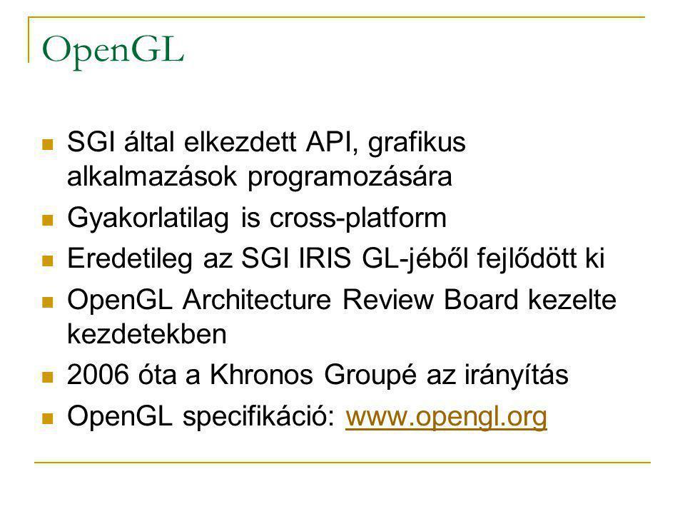 OpenGL SGI által elkezdett API, grafikus alkalmazások programozására