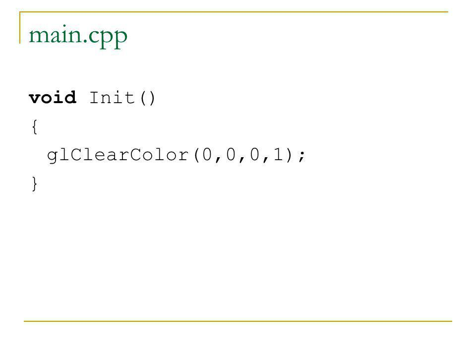 main.cpp void Init() { glClearColor(0,0,0,1); }