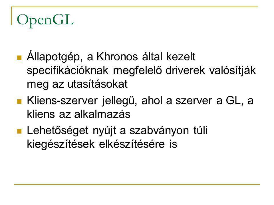 OpenGL Állapotgép, a Khronos által kezelt specifikációknak megfelelő driverek valósítják meg az utasításokat.