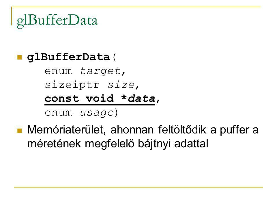 glBufferData glBufferData( enum target, sizeiptr size, const void *data, enum usage)