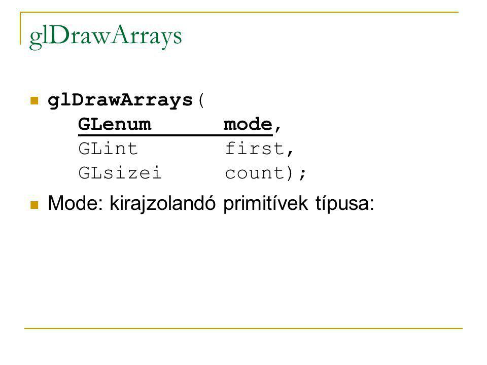 glDrawArrays glDrawArrays( GLenum mode, GLint first, GLsizei count);