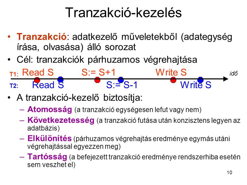 Tranzakció-kezelés Tranzakció: adatkezelő műveletekből (adategység írása, olvasása) álló sorozat. Cél: tranzakciók párhuzamos végrehajtása.