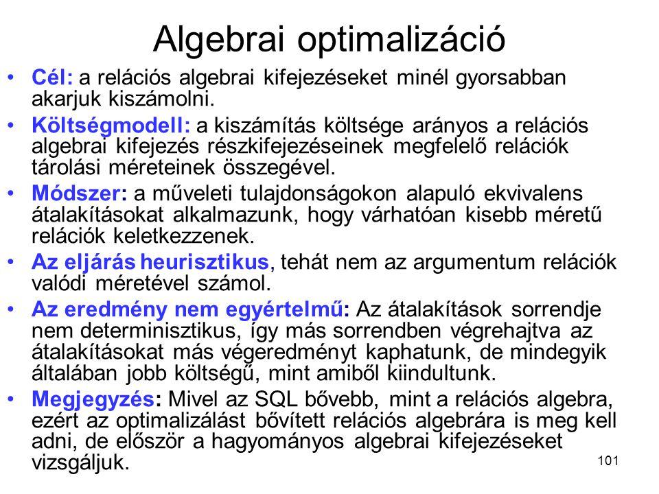 Algebrai optimalizáció