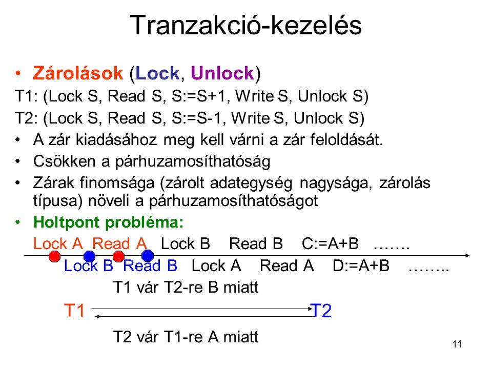 Tranzakció-kezelés Zárolások (Lock, Unlock) T1 T2 T2 vár T1-re A miatt