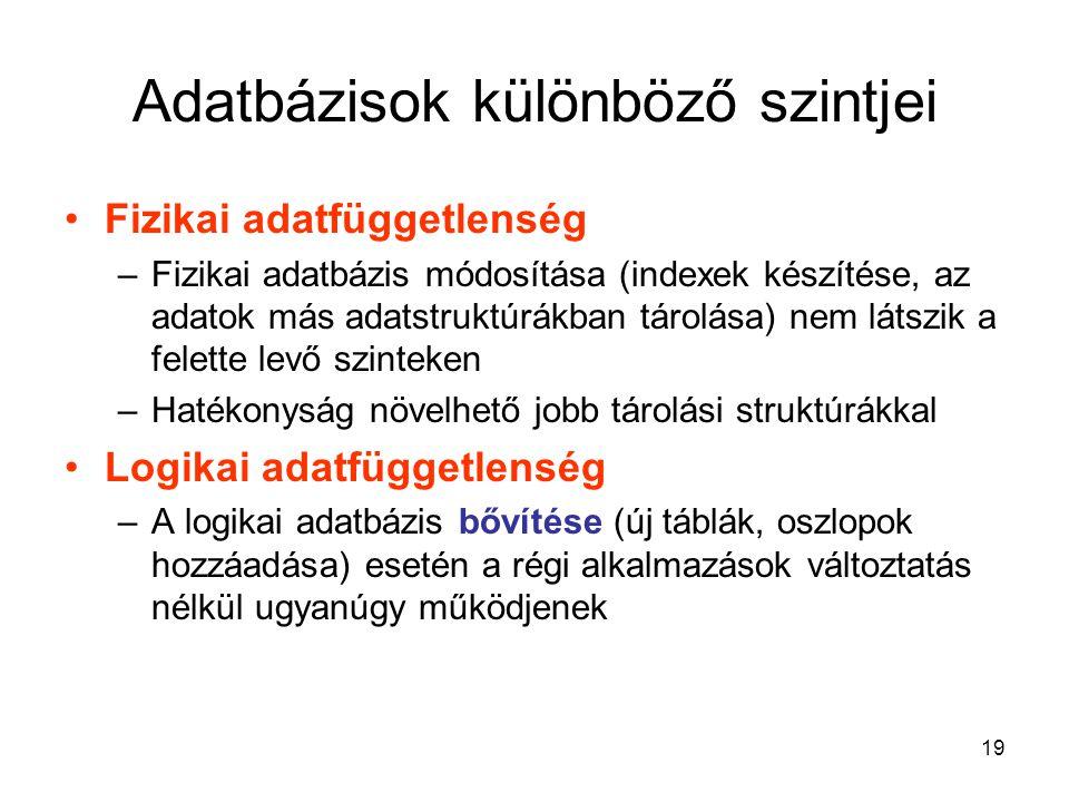 Adatbázisok különböző szintjei