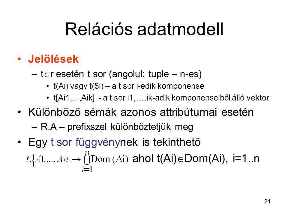 Relációs adatmodell Jelölések