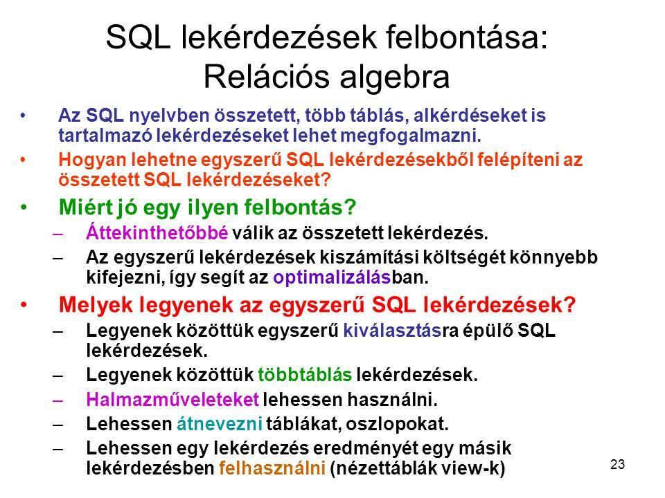 SQL lekérdezések felbontása: Relációs algebra