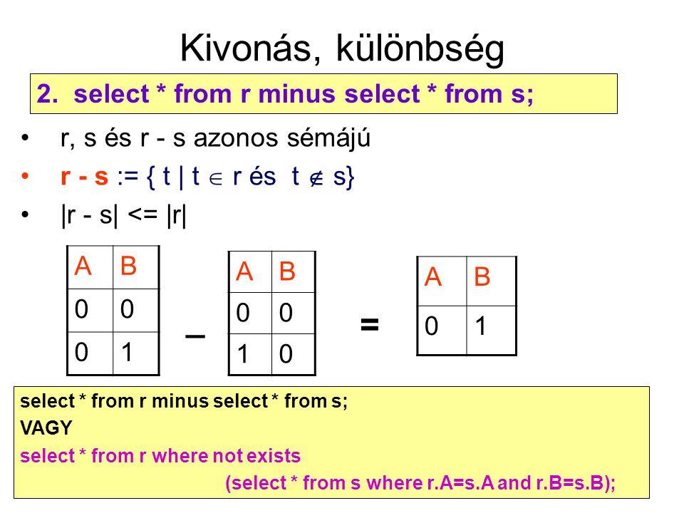Kivonás, különbség _ = 2. select * from r minus select * from s;