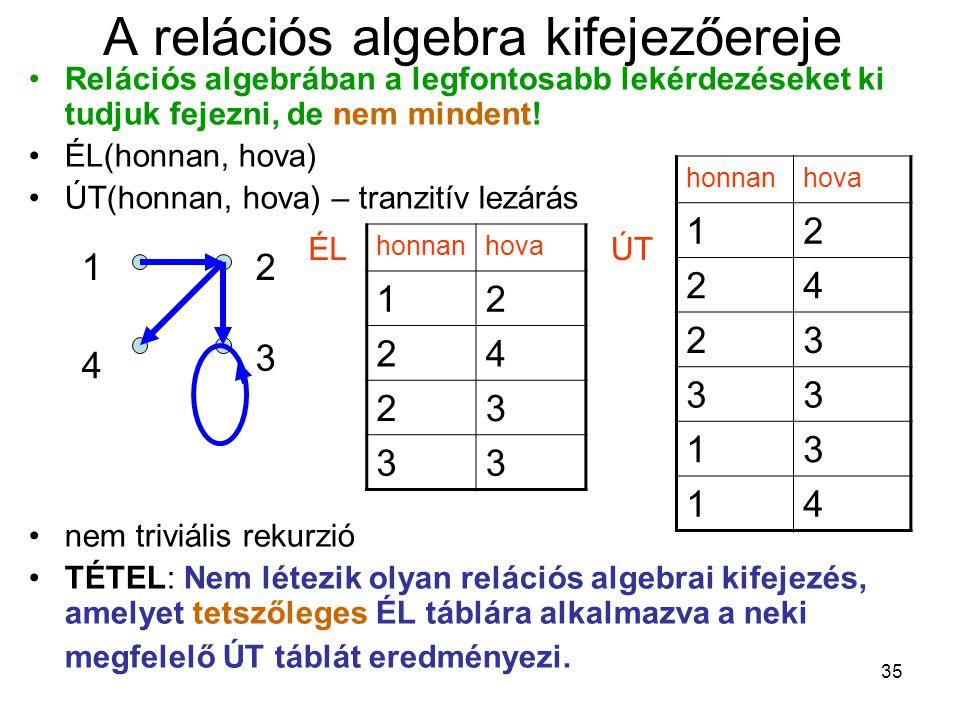 A relációs algebra kifejezőereje