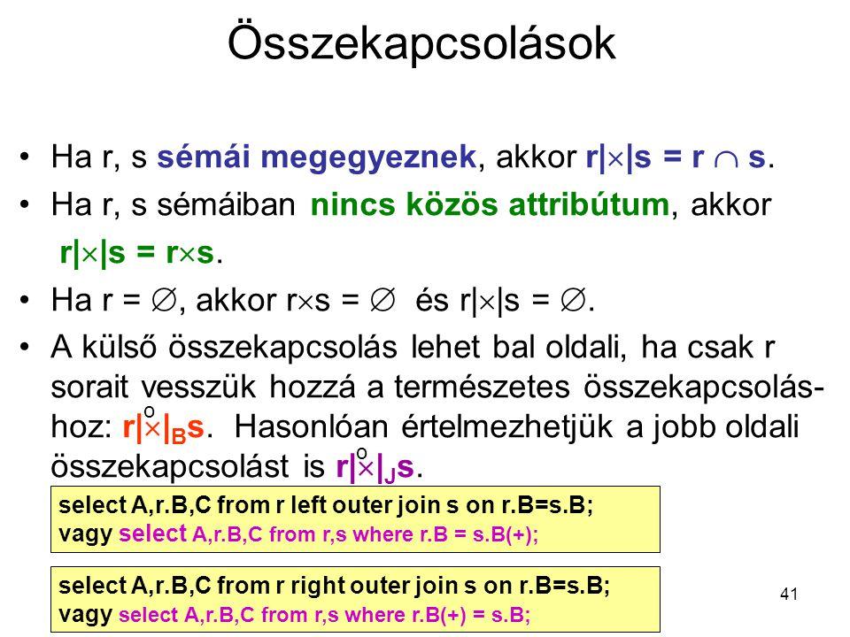 Összekapcsolások Ha r, s sémái megegyeznek, akkor r||s = r  s.