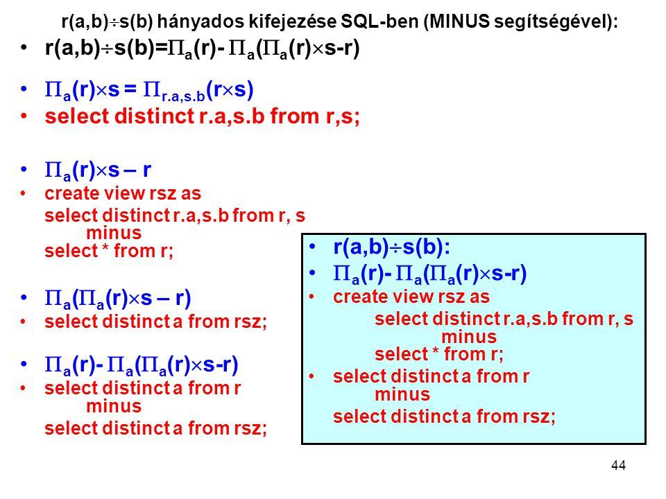 r(a,b)s(b) hányados kifejezése SQL-ben (MINUS segítségével):