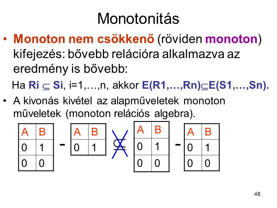 Monotonitás Monoton nem csökkenő (röviden monoton) kifejezés: bővebb relációra alkalmazva az eredmény is bővebb: