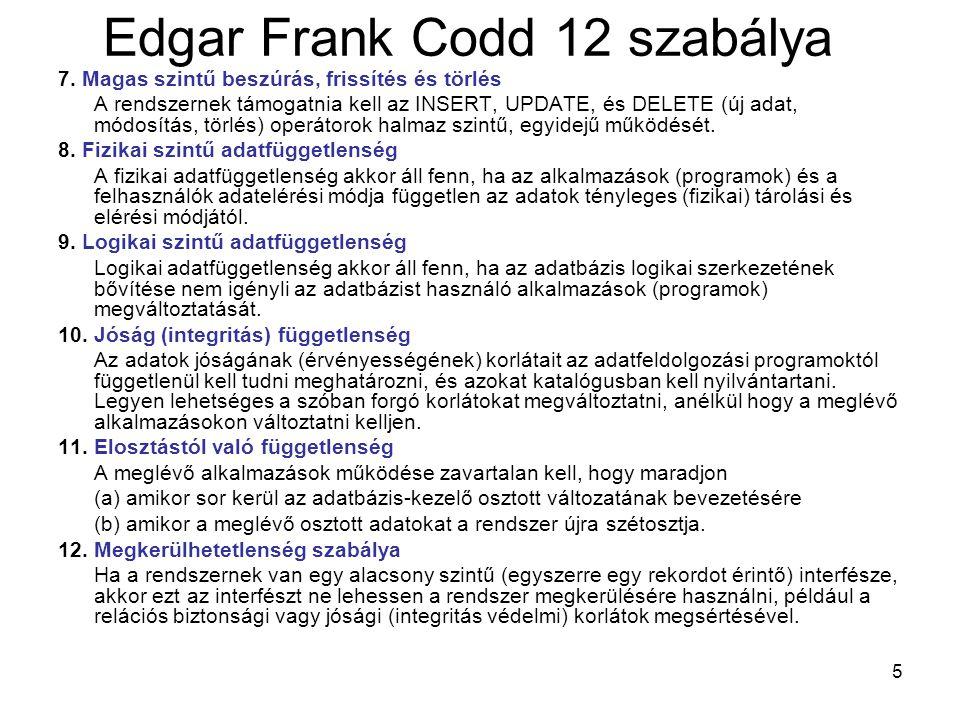 Edgar Frank Codd 12 szabálya
