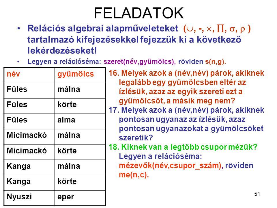 FELADATOK Relációs algebrai alapműveleteket (, -, , , ,  ) tartalmazó kifejezésekkel fejezzük ki a következő lekérdezéseket!