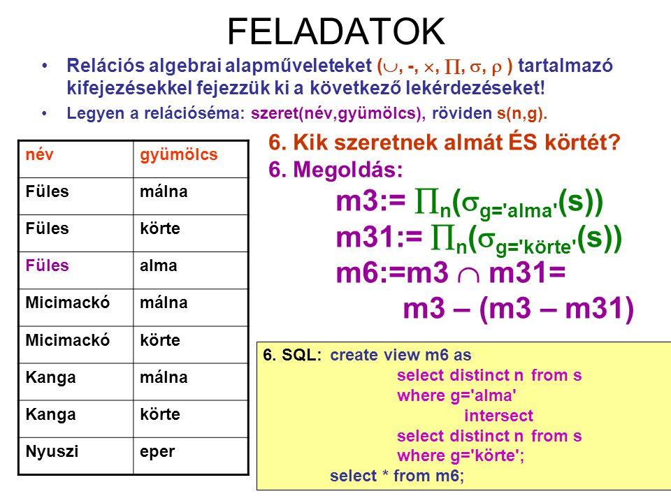 FELADATOK m31:= n(g= körte (s)) m6:=m3  m31= m3 – (m3 – m31)