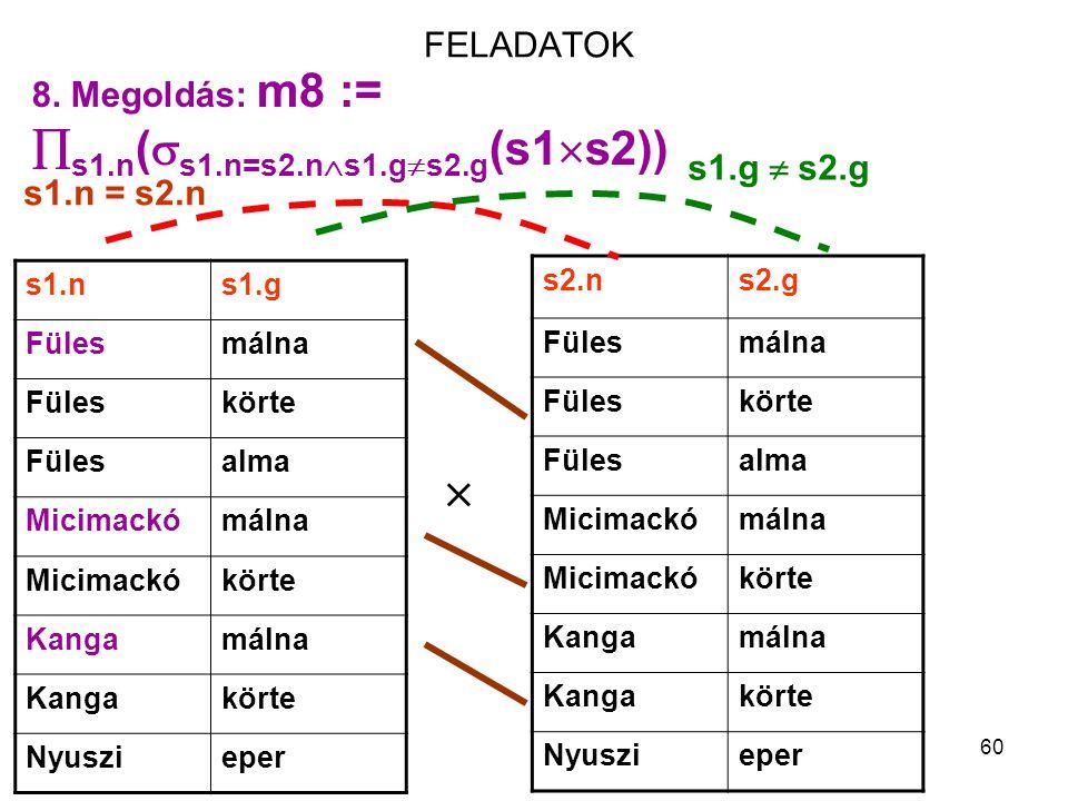 FELADATOK 8. Megoldás: m8 := s1.n(s1.n=s2.ns1.gs2.g(s1s2))