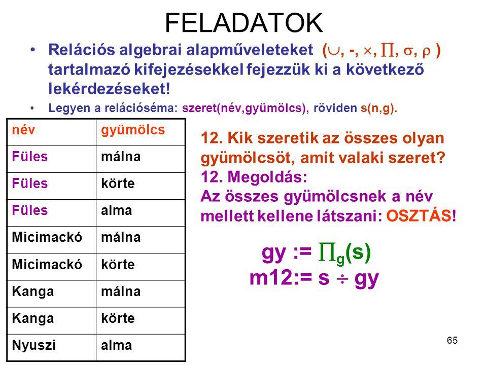 FELADATOK gy := g(s) m12:= s  gy