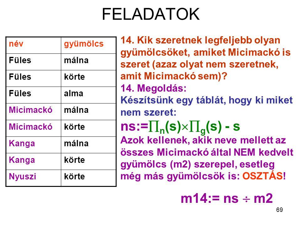 FELADATOK ns:=n(s)g(s) - s m14:= ns  m2