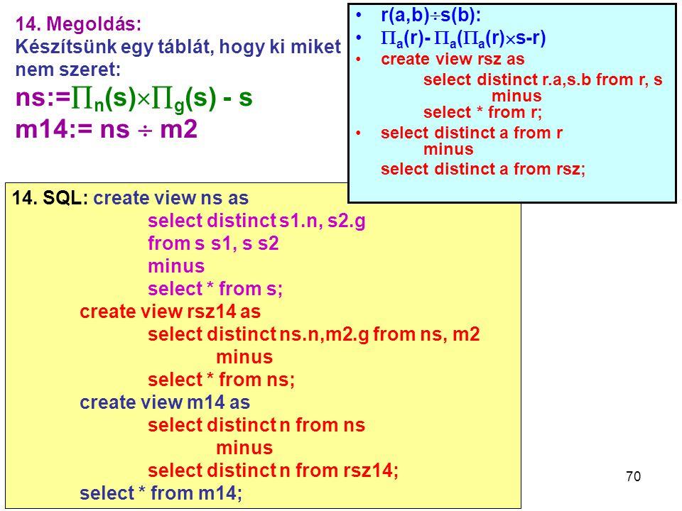 ns:=n(s)g(s) - s m14:= ns  m2 r(a,b)s(b): 14. Megoldás: