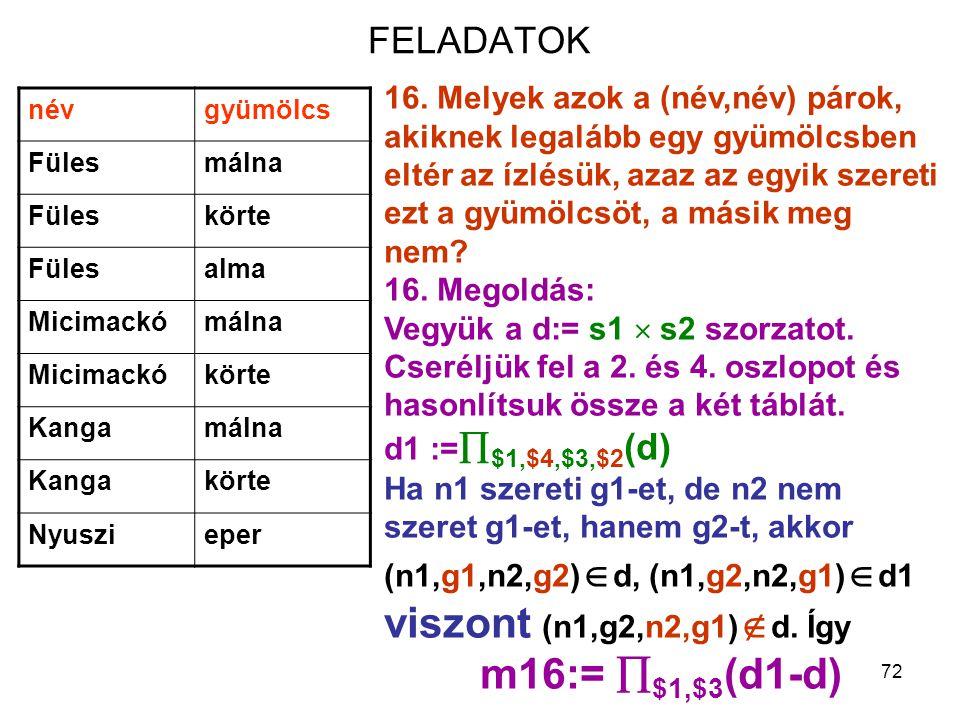 viszont (n1,g2,n2,g1)d. Így m16:= $1,$3(d1-d) FELADATOK