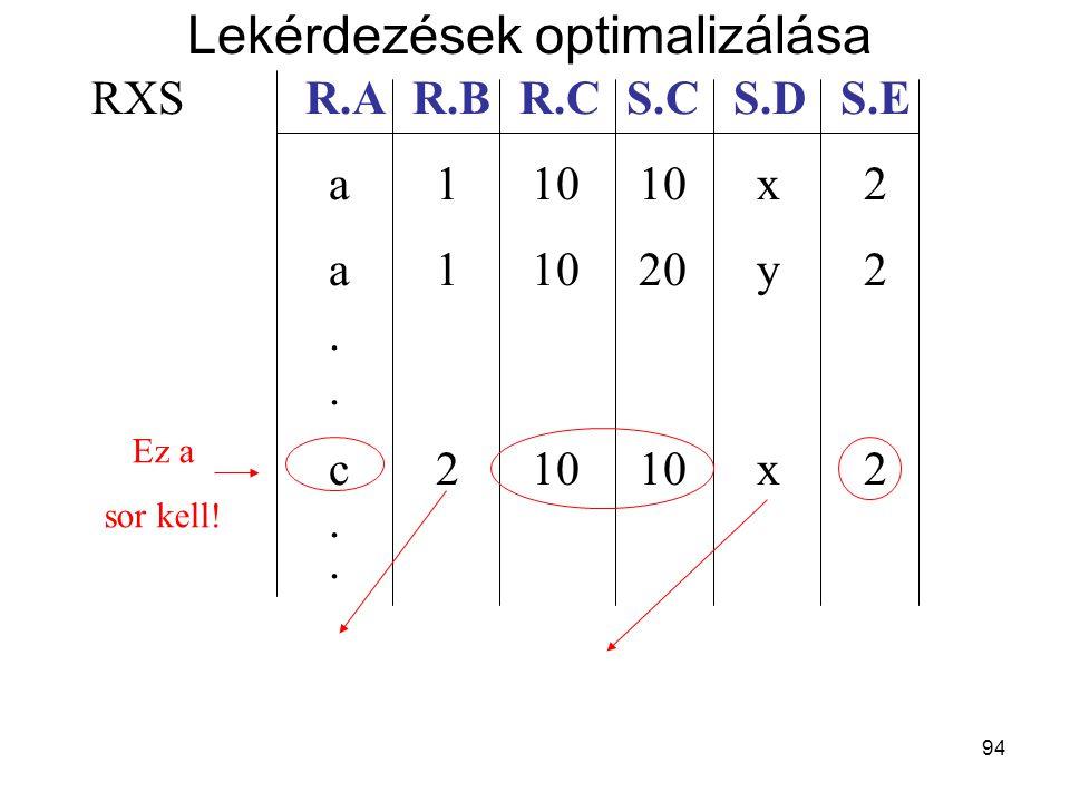 Lekérdezések optimalizálása