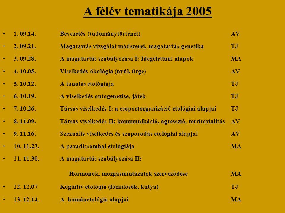A félév tematikája 2005 Hormonok, mozgásmintázatok szerveződése MA