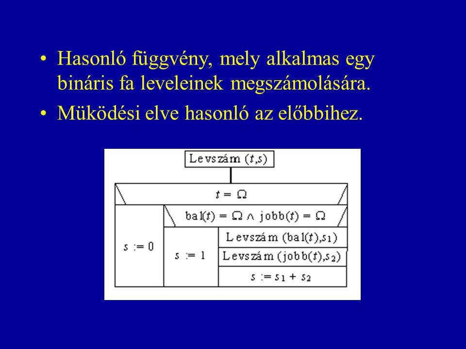 Hasonló függvény, mely alkalmas egy bináris fa leveleinek megszámolására.