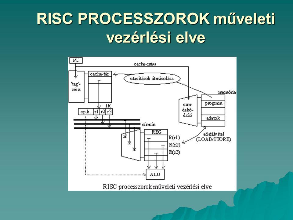 RISC PROCESSZOROK műveleti vezérlési elve