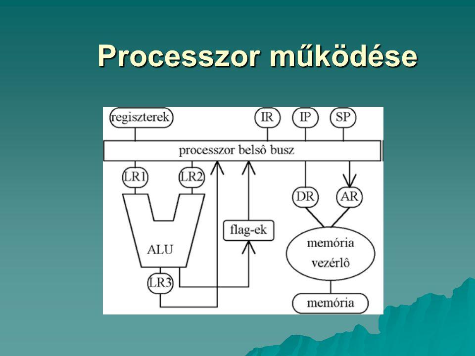 Processzor működése