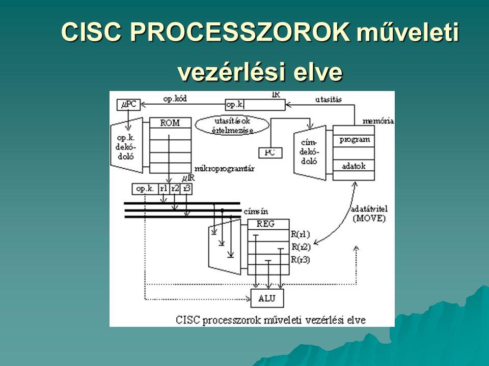 CISC PROCESSZOROK műveleti vezérlési elve