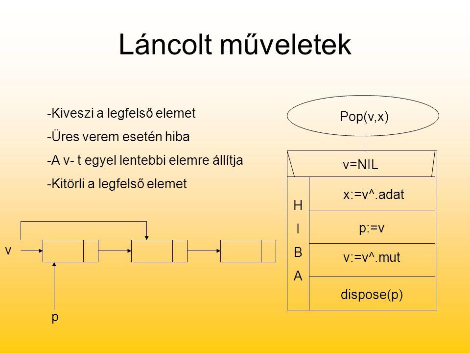 Láncolt műveletek -Kiveszi a legfelső elemet Pop(v,x)