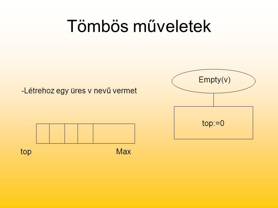 Tömbös műveletek Empty(v) top:=0 -Létrehoz egy üres v nevű vermet top