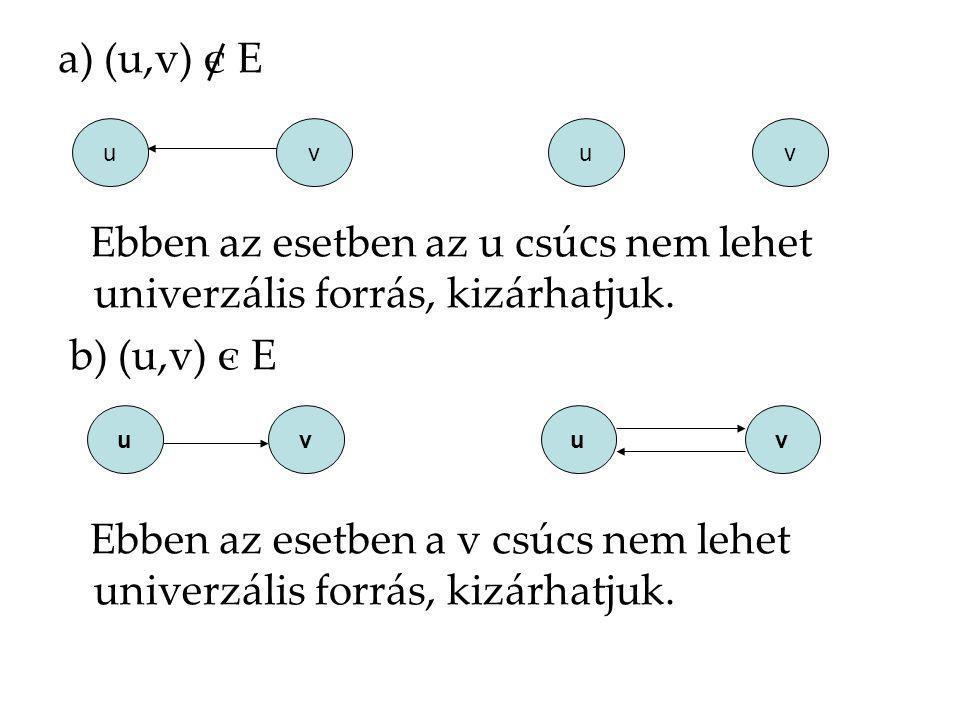 Ebben az esetben az u csúcs nem lehet univerzális forrás, kizárhatjuk.